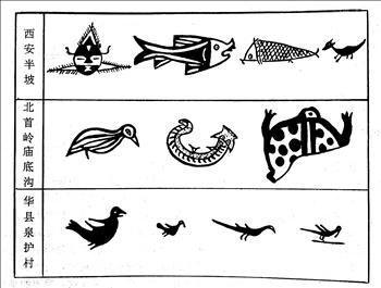 新石器时代仰韶文化陶器花纹 (高明著作《中国古文字学通论》)